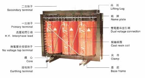 变压器dyn7接线相量图